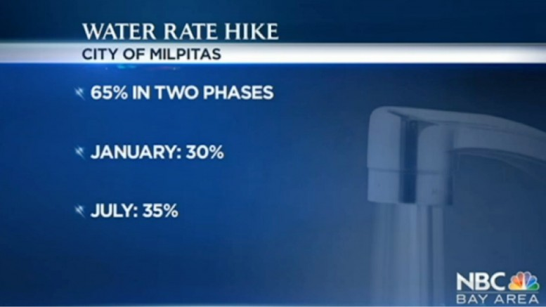 Drought Prompts Milpitas City Council To Approve 65 Percent Water Rate Hike | NBC Bay Area